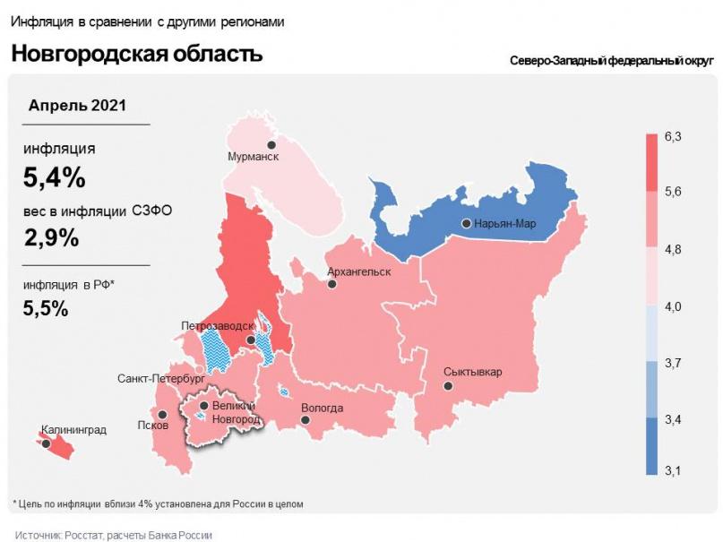 © Отделения по Новгородской области Северо-Западного главного управления Банка России