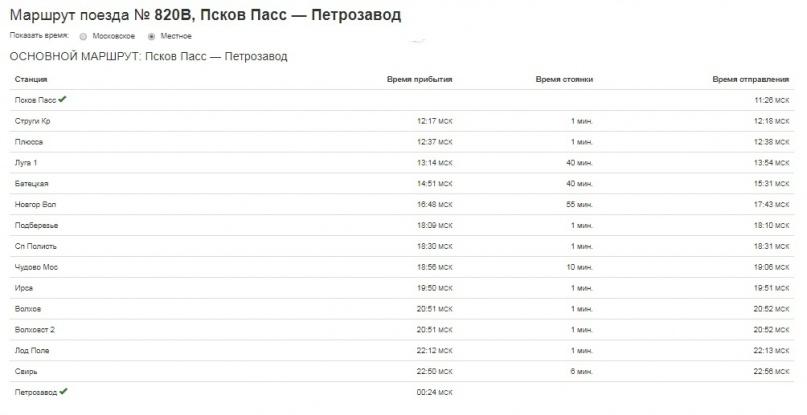 © Расписание поезда Псков - Петрозаводск
