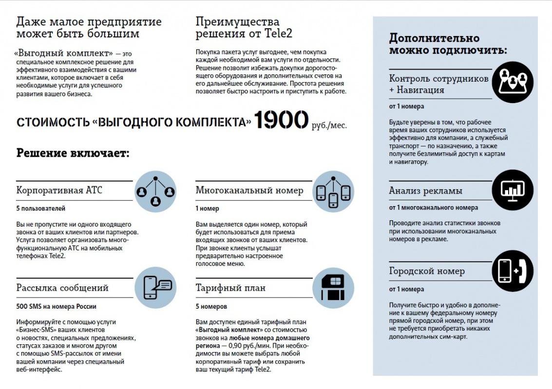 Время бизнеса тарифный план бизнес план ремонтной компании
