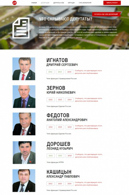 Скриншот сайта 20.navalny.com/disclosures/.