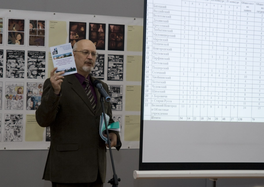 Итоги 11 конкурса проектов новгородика
