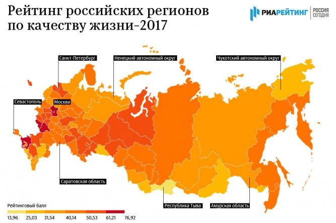 Рейтинговое агентство «РИА Рейтнг» ©