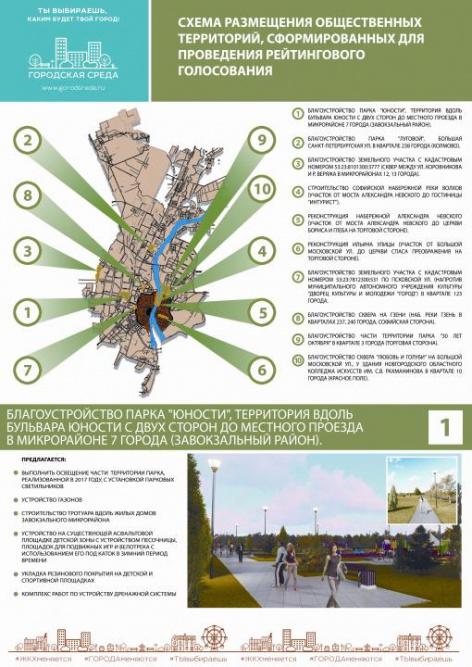 Дизайн-проекты общественных территорий. © adm.nov.ru