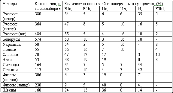 https://i.novgorod.ru/www/images/67/12/1267.jpg